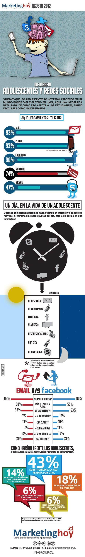 Sabemos que los adolescentes de hoy están creciendo en un mundo donde casi está todo en línea, aquí una infografía detallada de cómo eso afecta a los estudiantes.