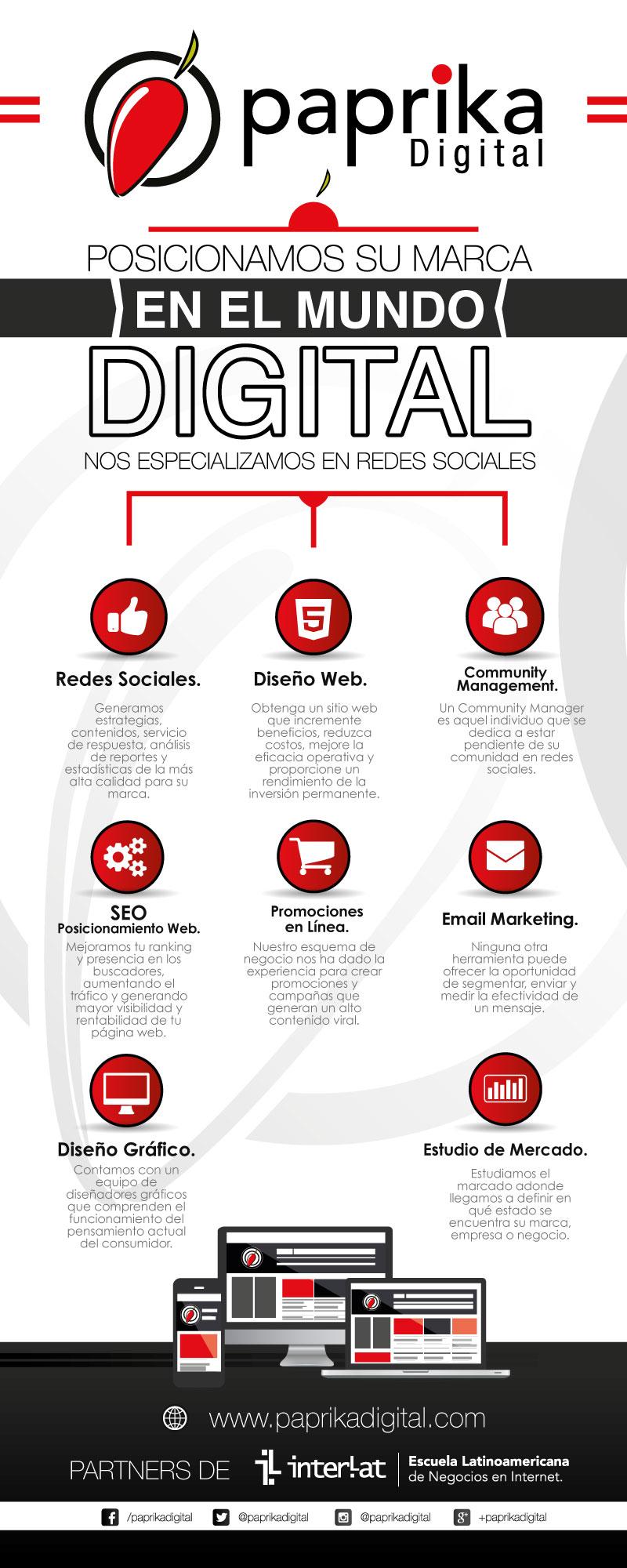 Paprika Digital le ayuda a posicionar su marca en e mundo digital