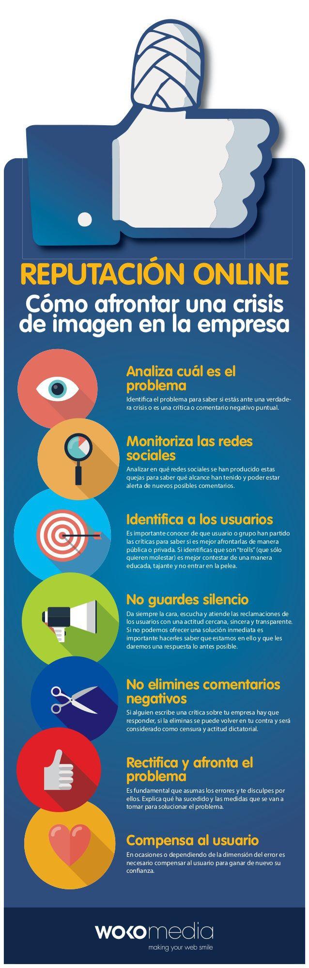 Infografía sobre  ¿Cómo afrontar una crisis de imagen en la empresa?
