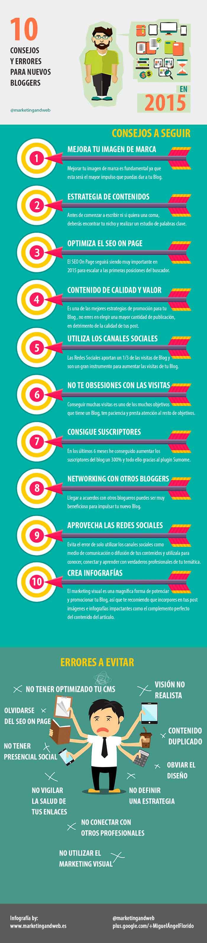 infografía con 10 Consejos para nuevos Bloggers