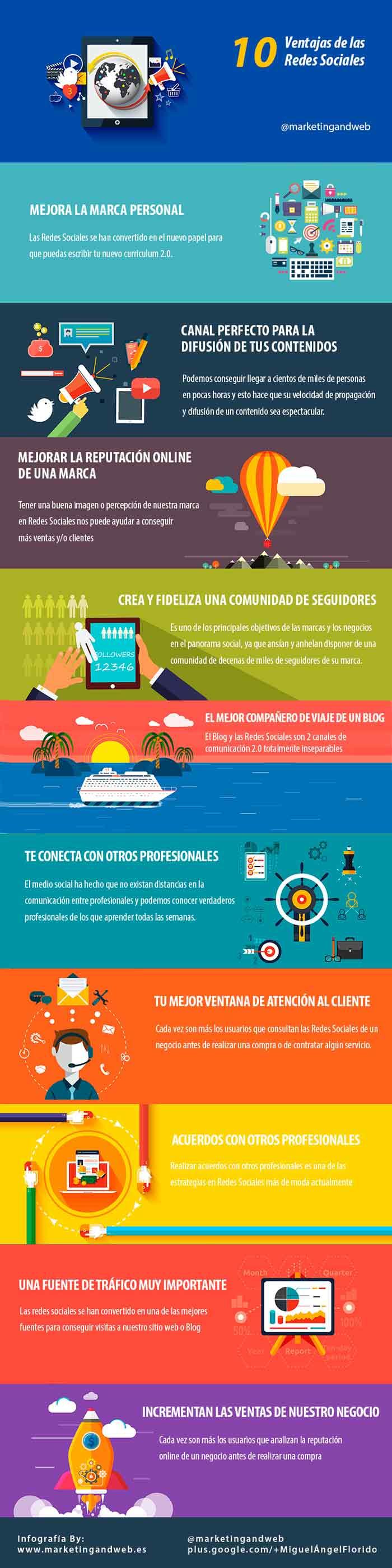 10 ventajas de las Redes Sociales.