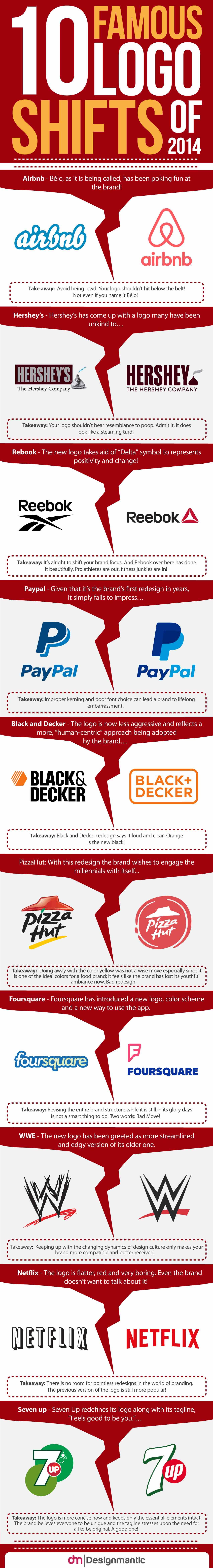 Una infografía con 10 cambios de logos famosos en 2014.