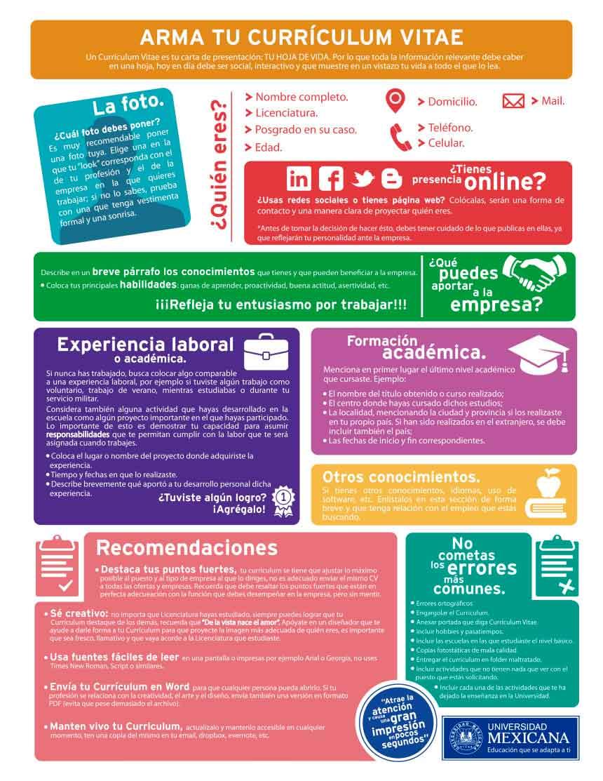 ¿Cómo armar tu Curriculum Vitae?
