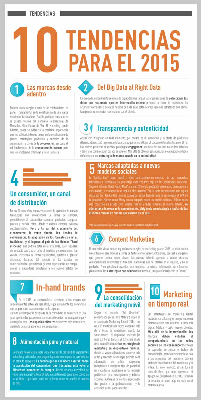 10 TENDENCIAS EN MARKETING 2015