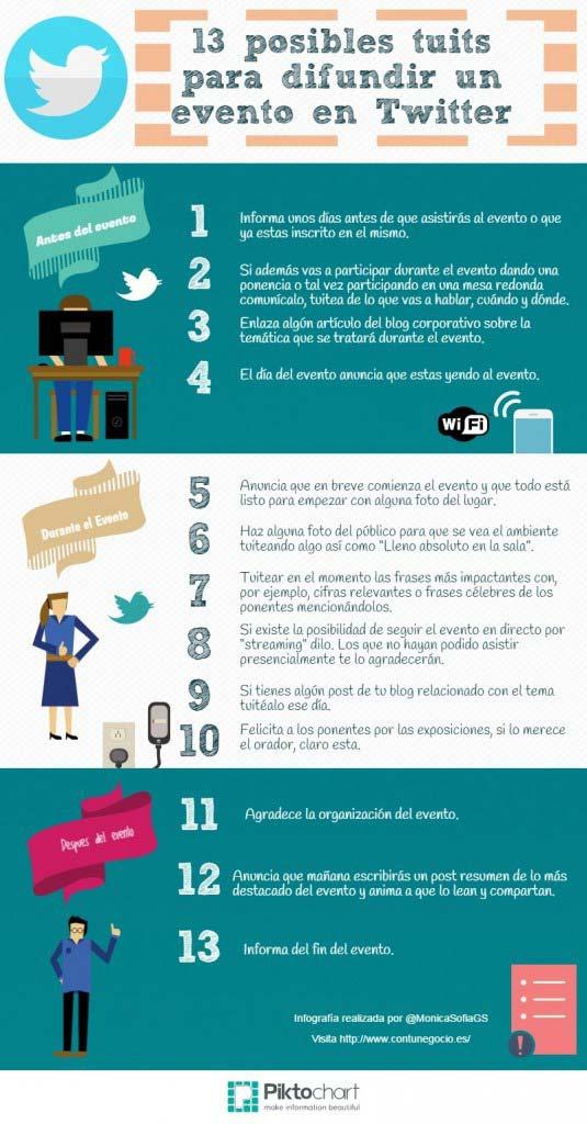 Una infografía con 13 consejos para tuitear un evento.