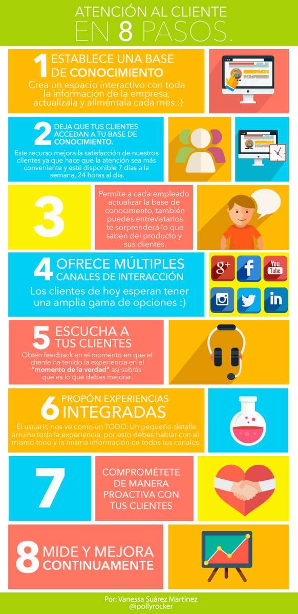 Una infografía sobre Atención al cliente en 8 pasos.