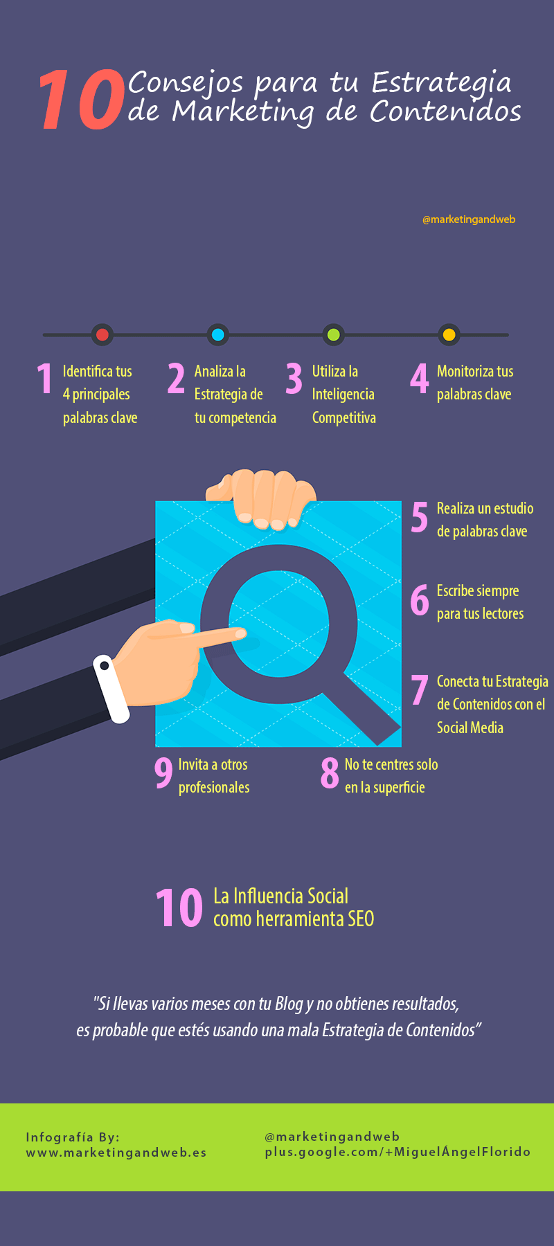 infografía con 10 consejos para tu estrategia de marketing de contenidos