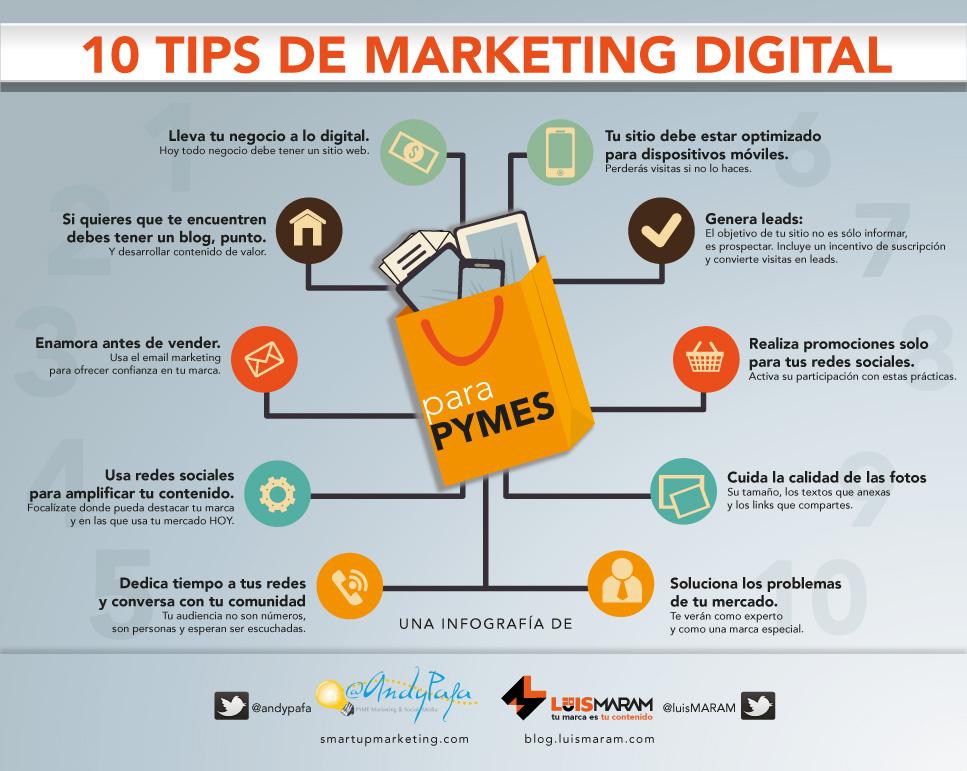 Si seguís estos 10 tips conseguirás que tu PYME consiga sus objetivos de Marketing Digital de manera sencilla. Eso sí, te lo tenés que currar, nadie ha dicho que sea fácil. Es una tarea diaria que te llevará a la gloria.