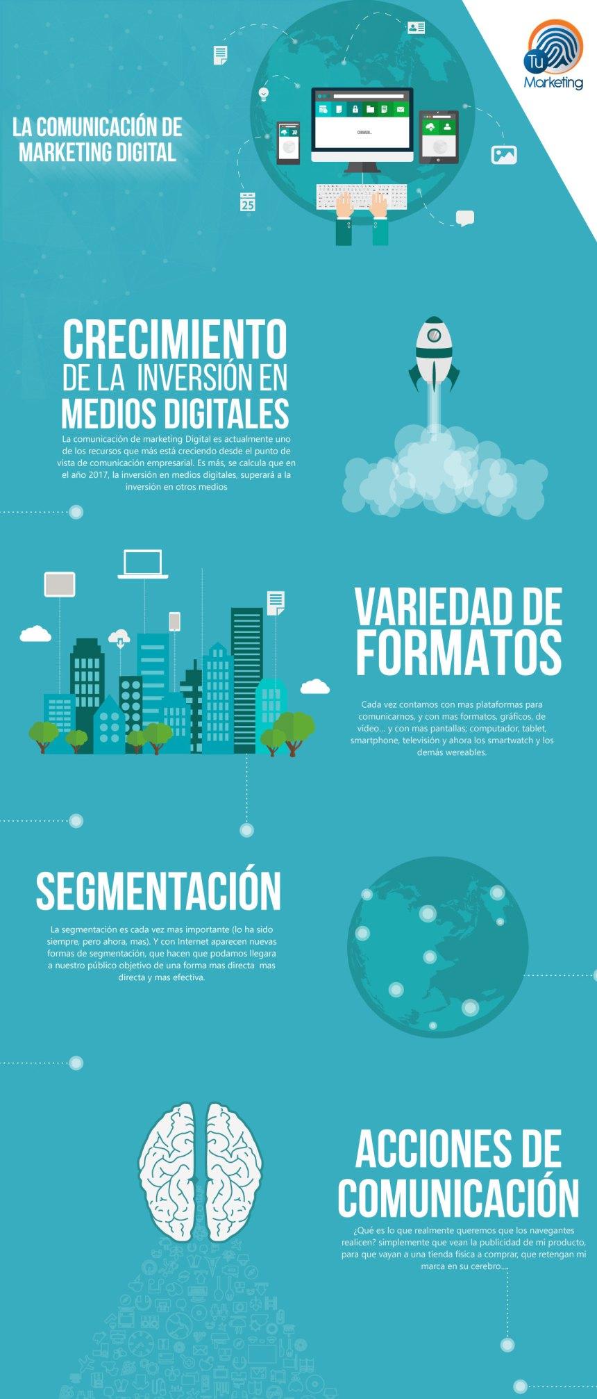 A continuación te dejamos una infografía con información acerca de la comunicación de marketing digital