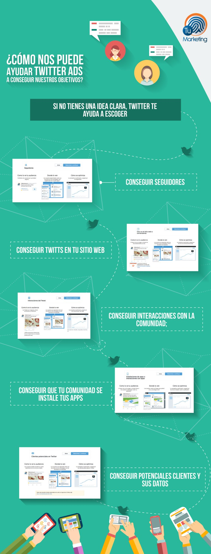 ¿Cómo nos puede ayudar twitter ads ?