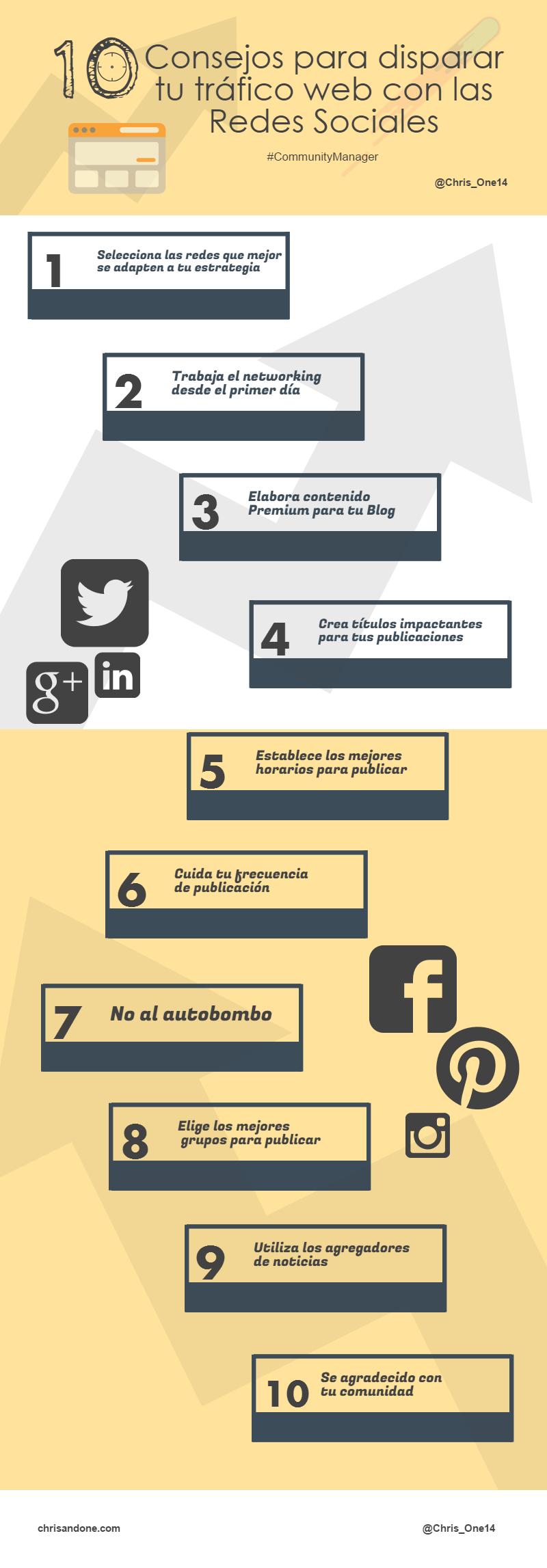 10-consejos-para-aumentar-tu-trafico-web-infografia