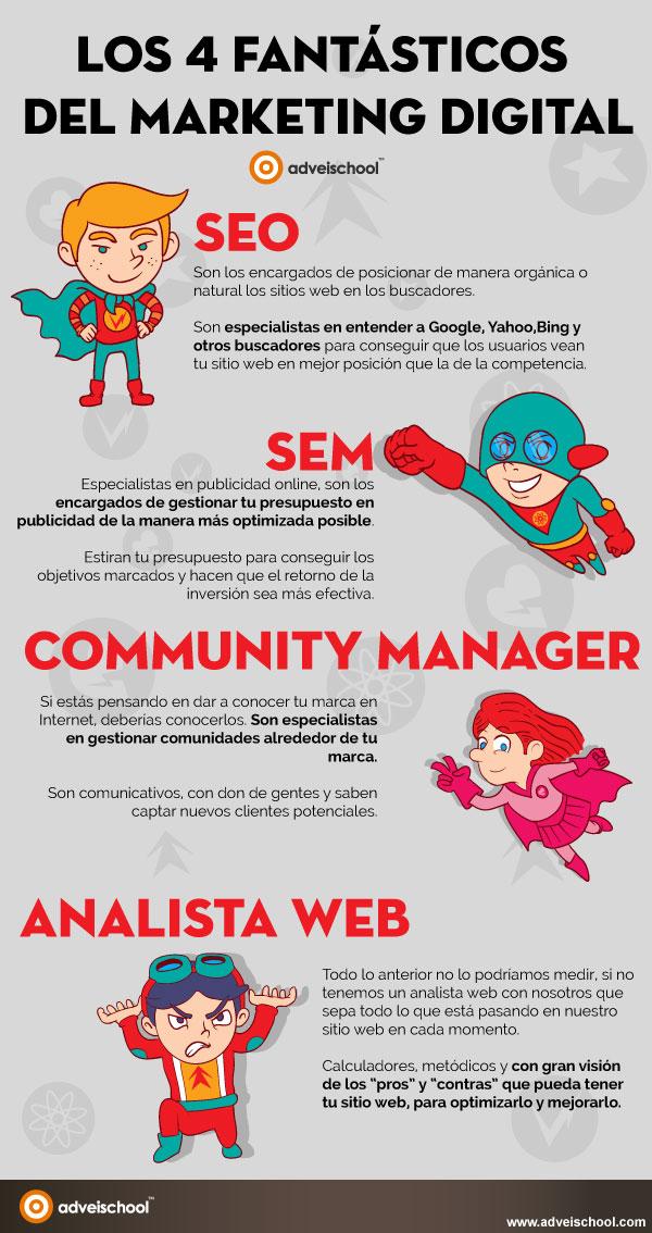 4-fantasticos-marketing-digital-infografia