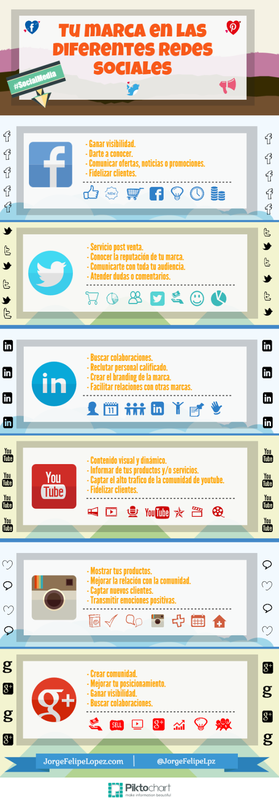 Tu-marca-en-las-diferentes-redes-sociales